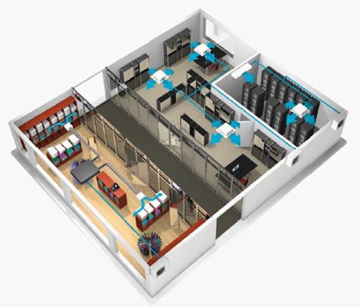 Klimaanlagen für Technikräume und EDV Räume, Geschäfte